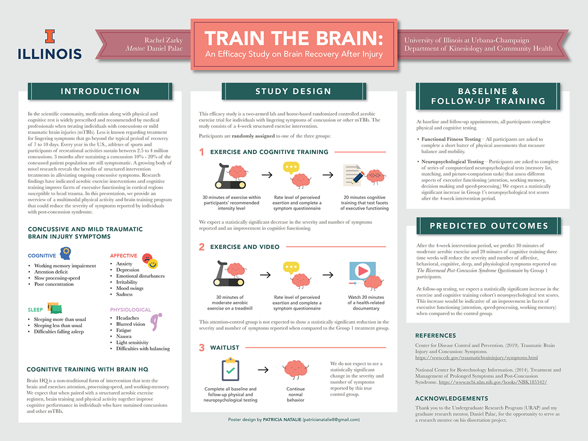 train the brain