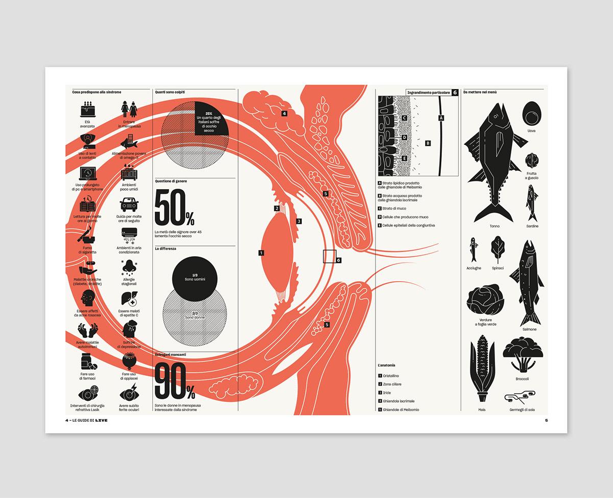 Manuel Bortoletti infographic 02